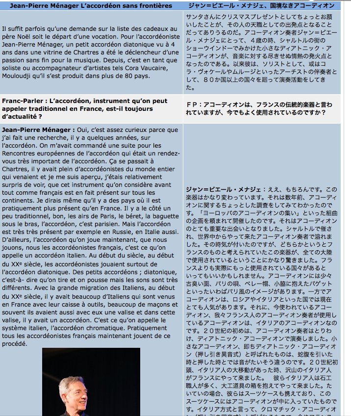 Odt2spip cr ation d 39 articles partir de fichiers - Convertir un fichier pdf en open office writer ...